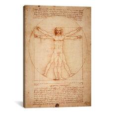 Vitruvian Man, c. 1490 by Leonardo da Vinci Gallery Wrapped Canvas Artwork - 26
