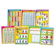 Carson-Dellosa Publishing Math Essentials Chart - 7/ST - Multi